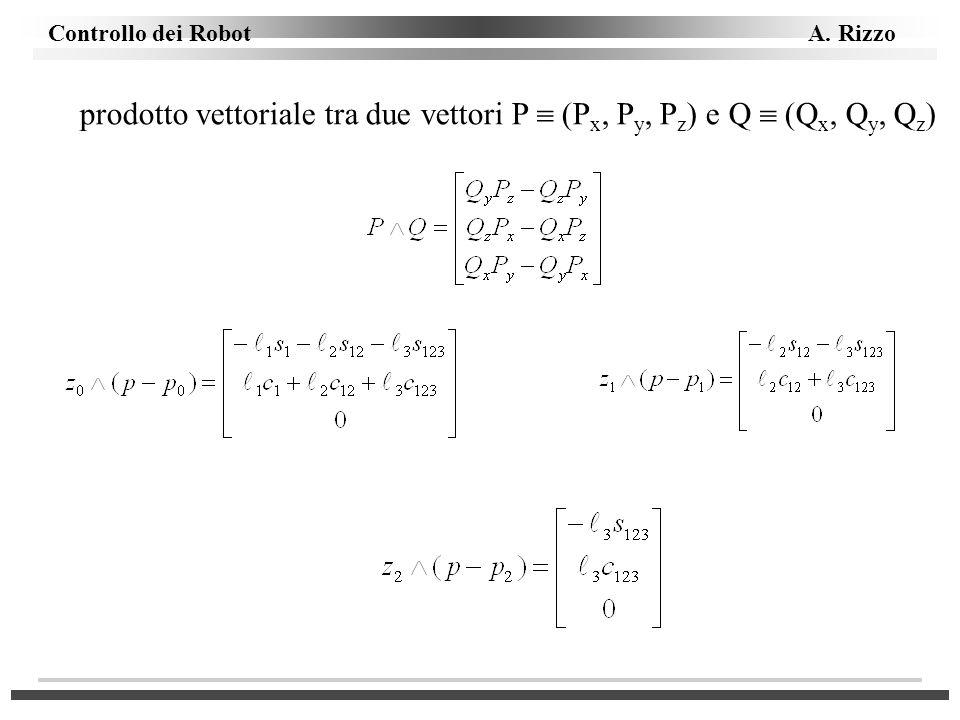 prodotto vettoriale tra due vettori P  (Px, Py, Pz) e Q  (Qx, Qy, Qz)