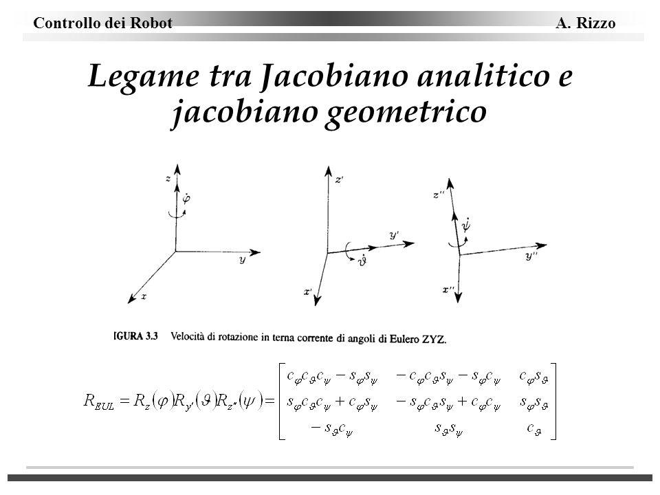 Legame tra Jacobiano analitico e jacobiano geometrico