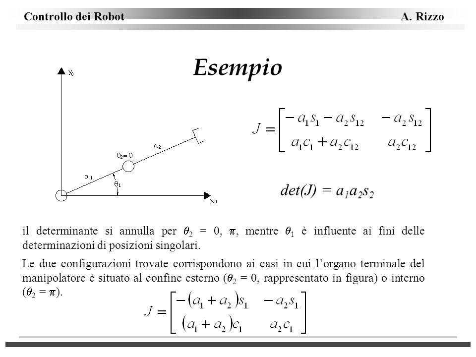 Esempio det(J) = a1a2s2. il determinante si annulla per 2 = 0, , mentre 1 è influente ai fini delle determinazioni di posizioni singolari.