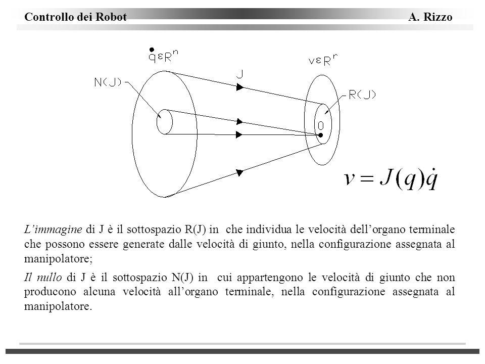 L'immagine di J è il sottospazio R(J) in che individua le velocità dell'organo terminale che possono essere generate dalle velocità di giunto, nella configurazione assegnata al manipolatore;
