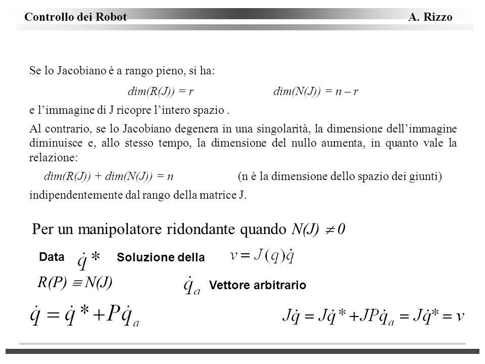 Per un manipolatore ridondante quando N(J)  0