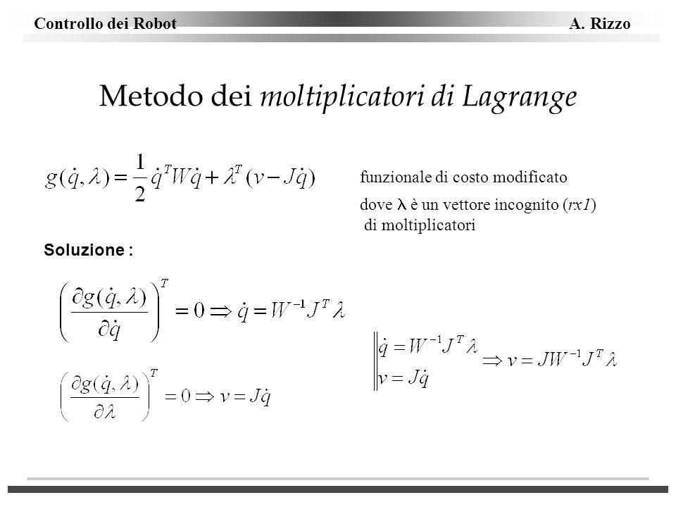 Metodo dei moltiplicatori di Lagrange