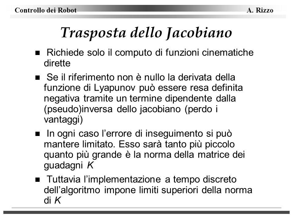 Trasposta dello Jacobiano
