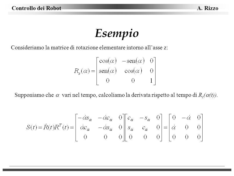 Esempio Consideriamo la matrice di rotazione elementare intorno all'asse z: