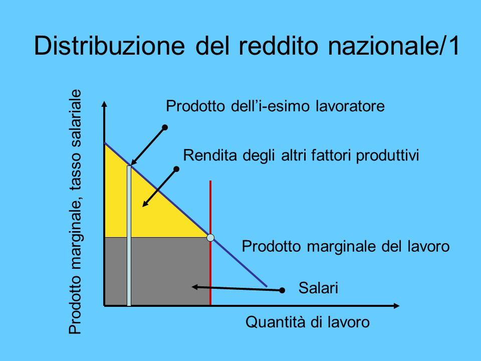 Distribuzione del reddito nazionale/1
