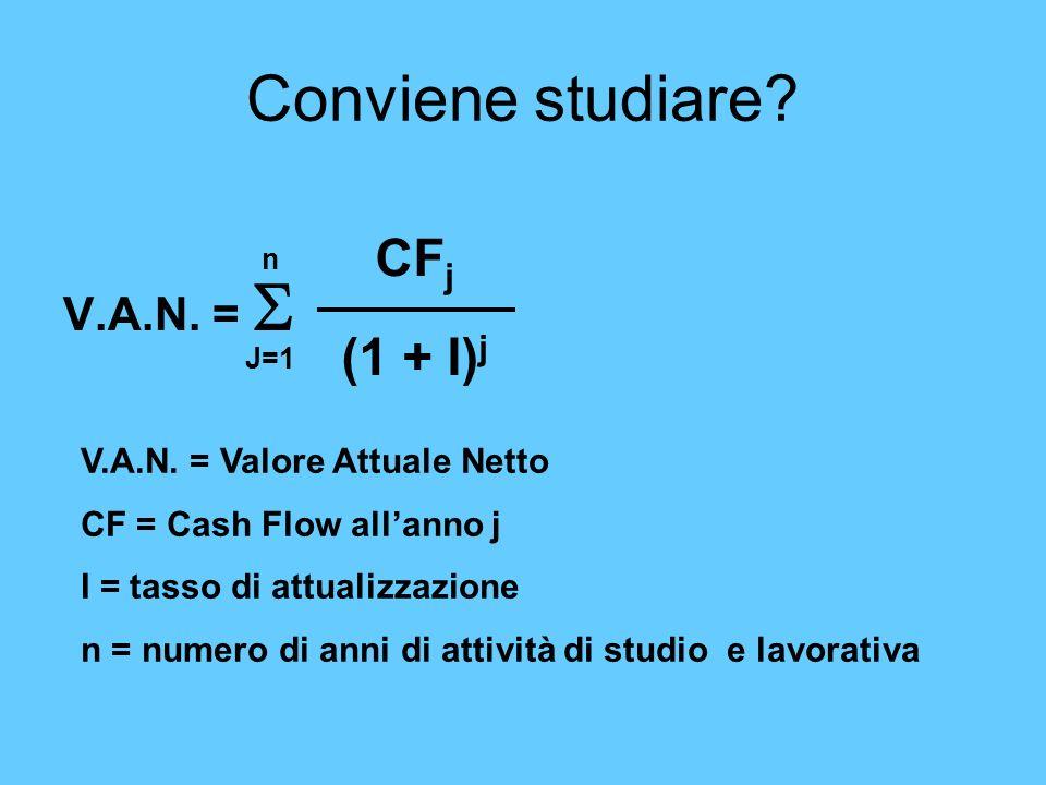 Conviene studiare CFj (1 + I)j V.A.N. = S