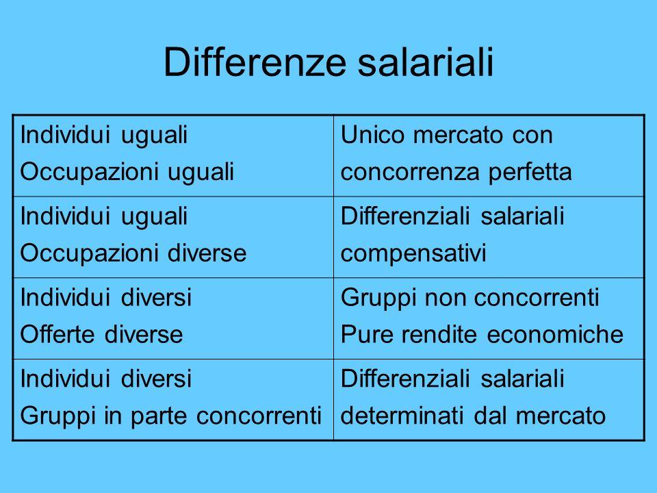Differenze salariali Individui uguali Occupazioni uguali