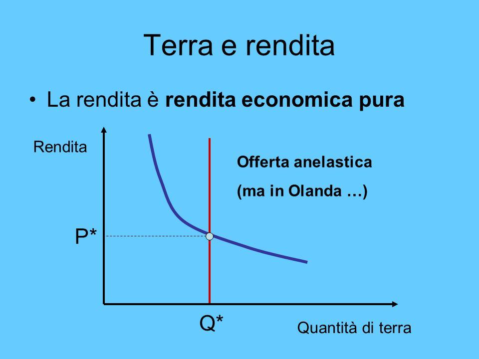 Terra e rendita La rendita è rendita economica pura P* Q* Rendita