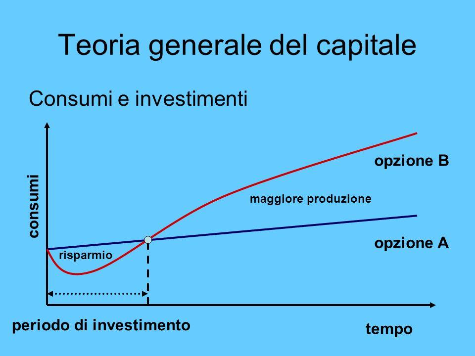 Teoria generale del capitale