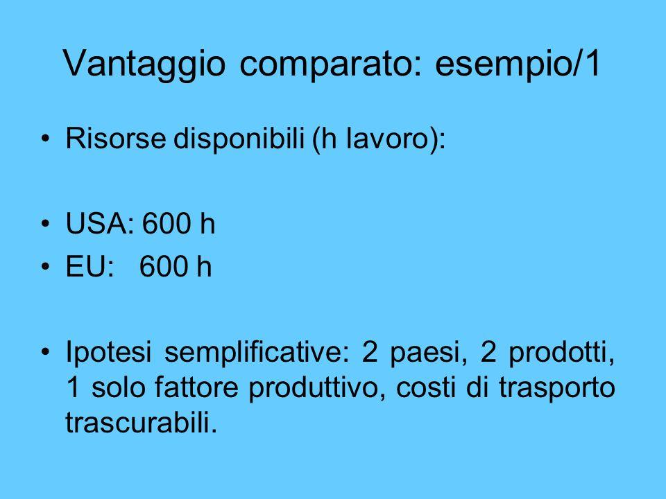Vantaggio comparato: esempio/1