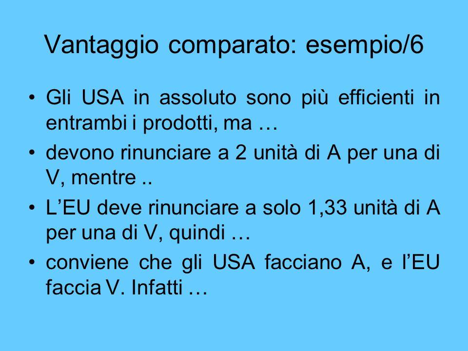 Vantaggio comparato: esempio/6