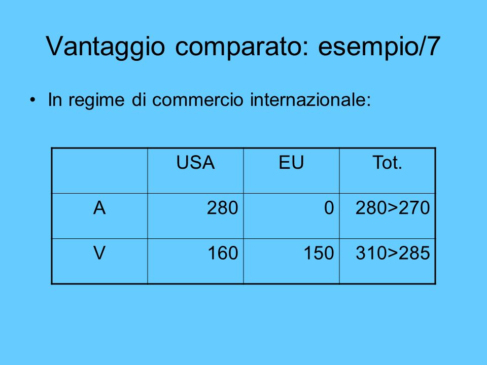 Vantaggio comparato: esempio/7