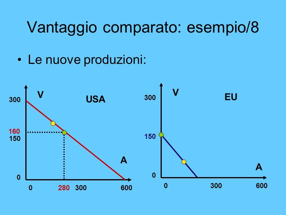 Vantaggio comparato: esempio/8