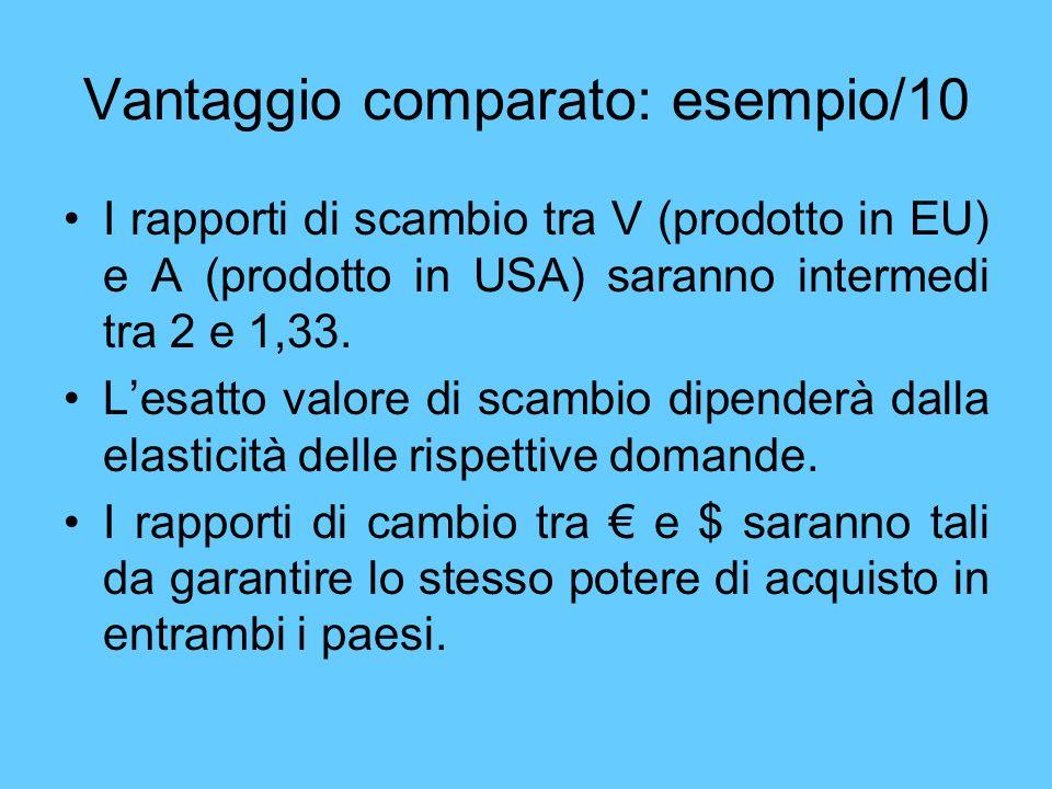 Vantaggio comparato: esempio/10