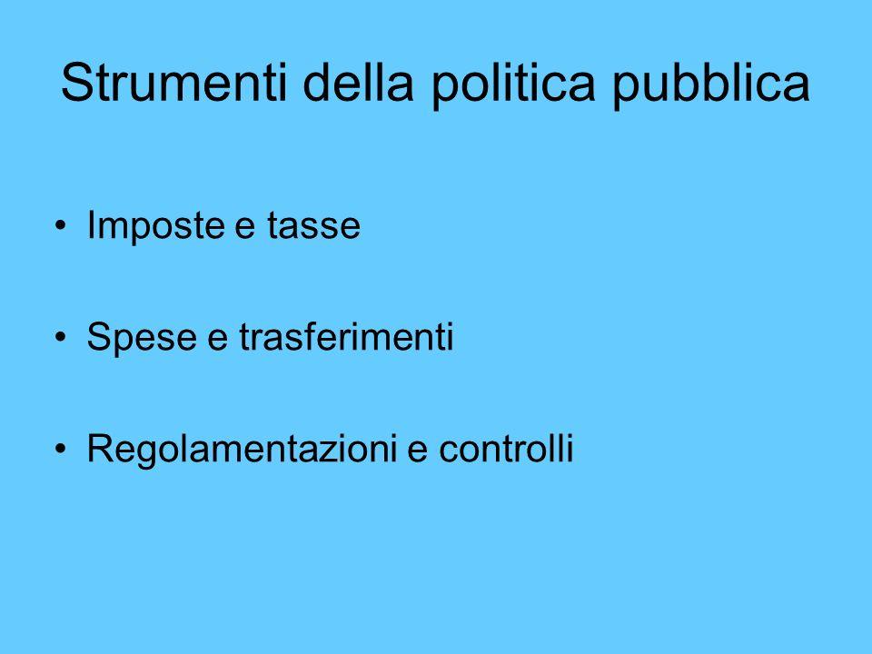 Strumenti della politica pubblica