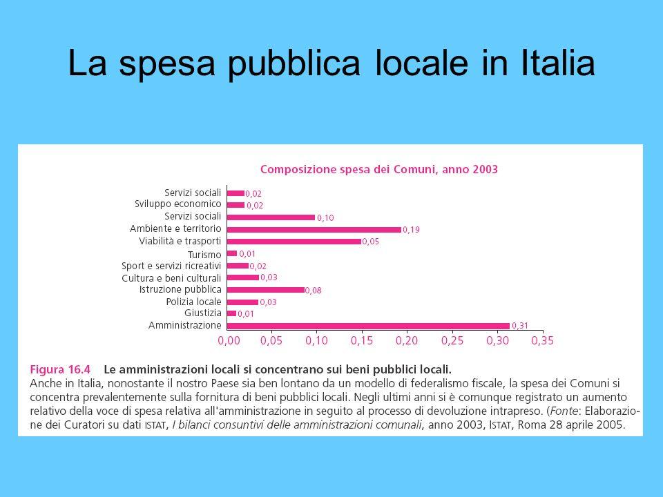 La spesa pubblica locale in Italia