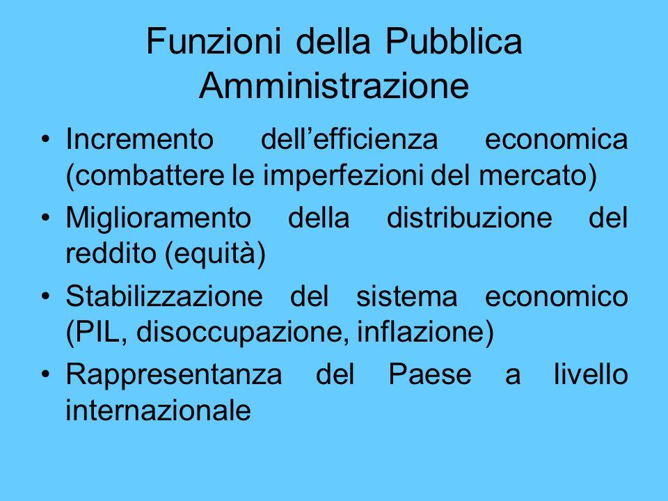 Funzioni della Pubblica Amministrazione