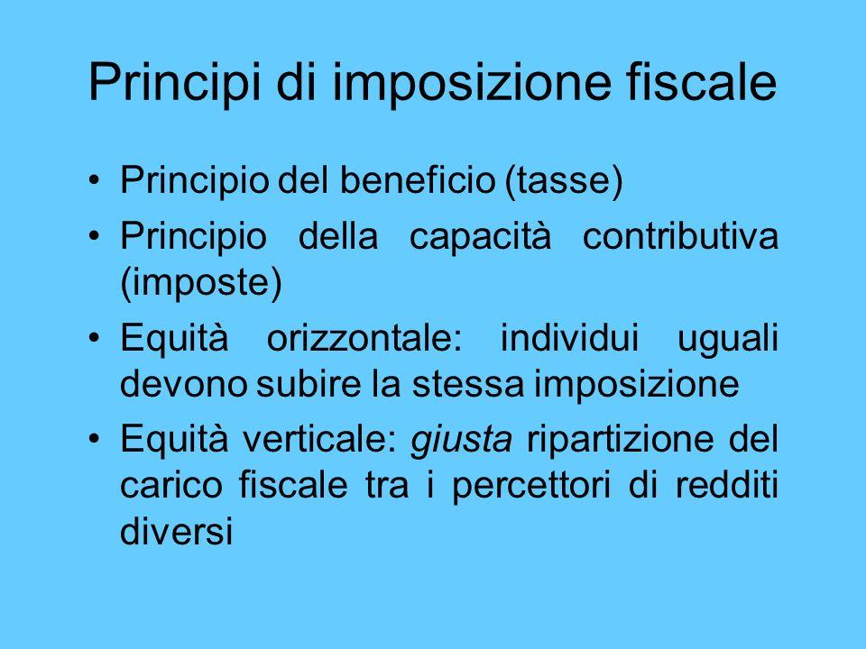 Principi di imposizione fiscale
