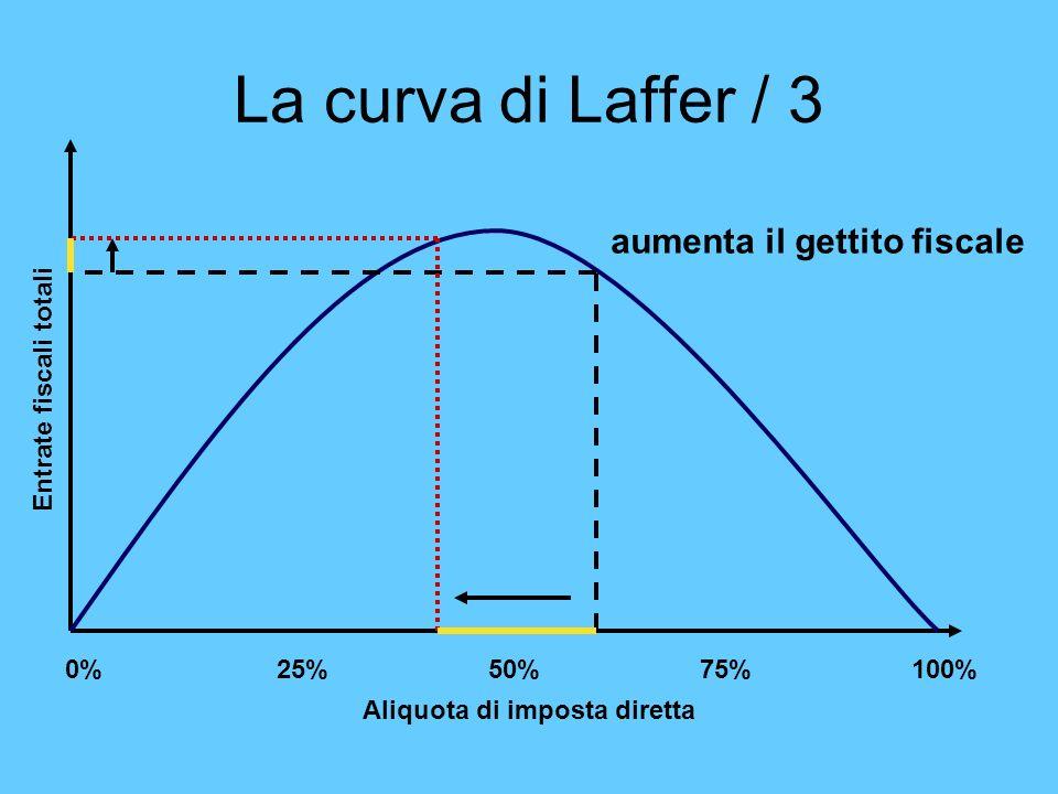 La curva di Laffer / 3 aumenta il gettito fiscale