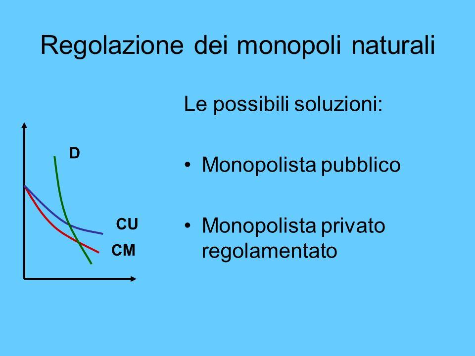 Regolazione dei monopoli naturali
