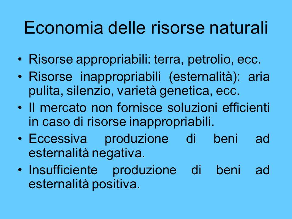Economia delle risorse naturali