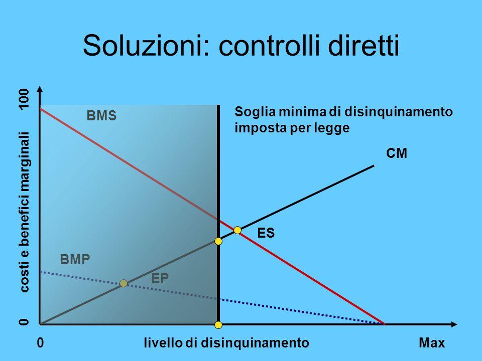 Soluzioni: controlli diretti