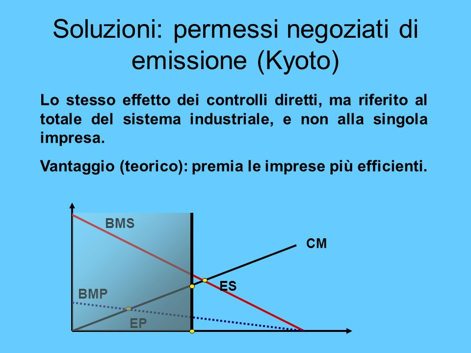 Soluzioni: permessi negoziati di emissione (Kyoto)
