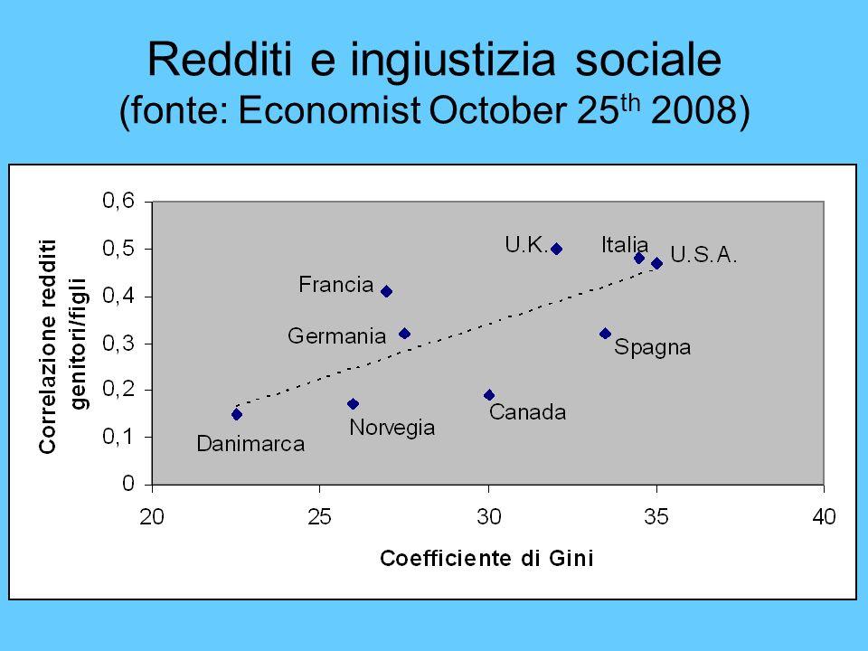 Redditi e ingiustizia sociale (fonte: Economist October 25th 2008)