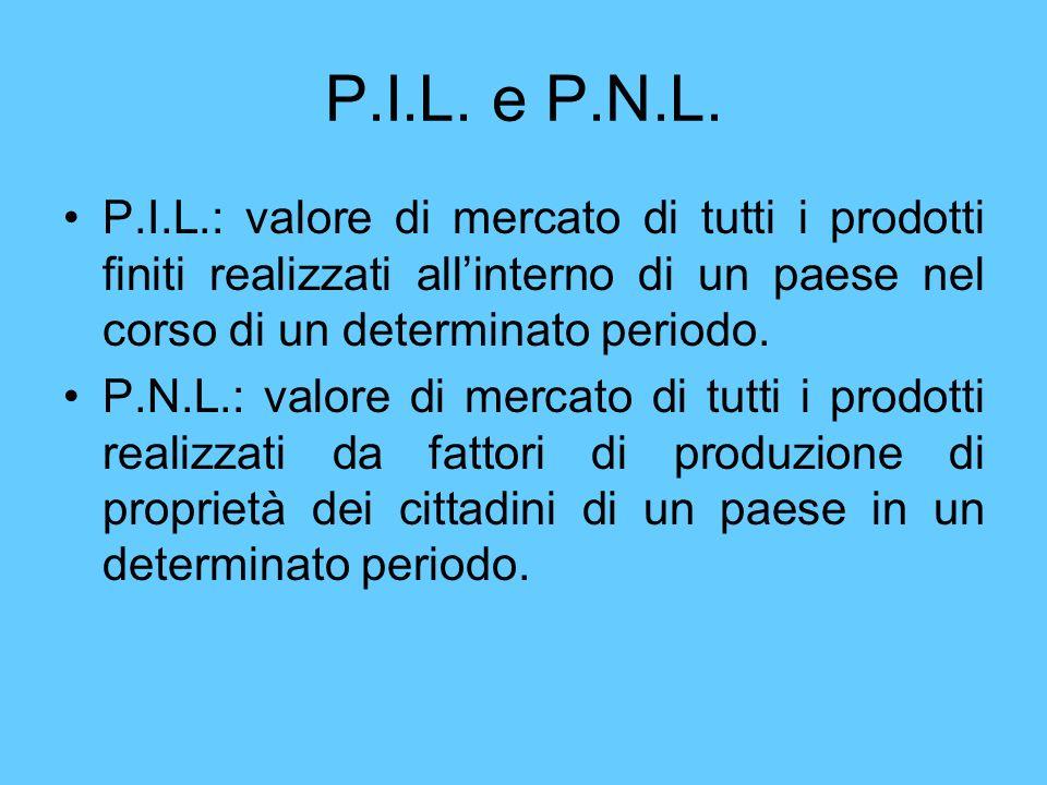 P.I.L. e P.N.L. P.I.L.: valore di mercato di tutti i prodotti finiti realizzati all'interno di un paese nel corso di un determinato periodo.