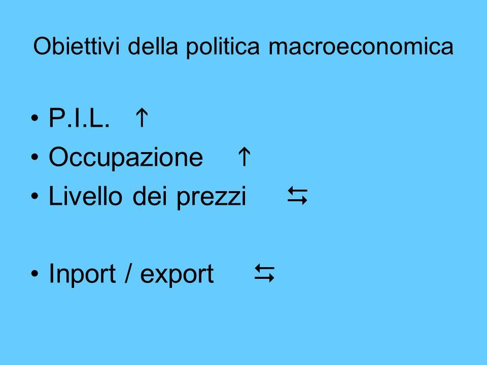 Obiettivi della politica macroeconomica