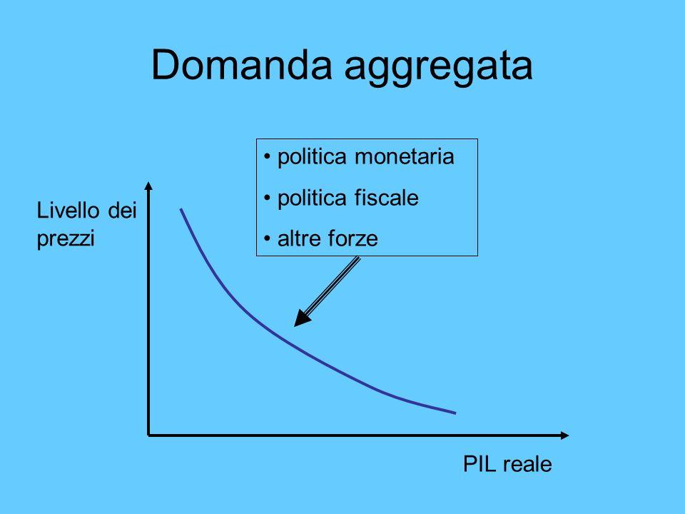 Domanda aggregata politica monetaria politica fiscale altre forze