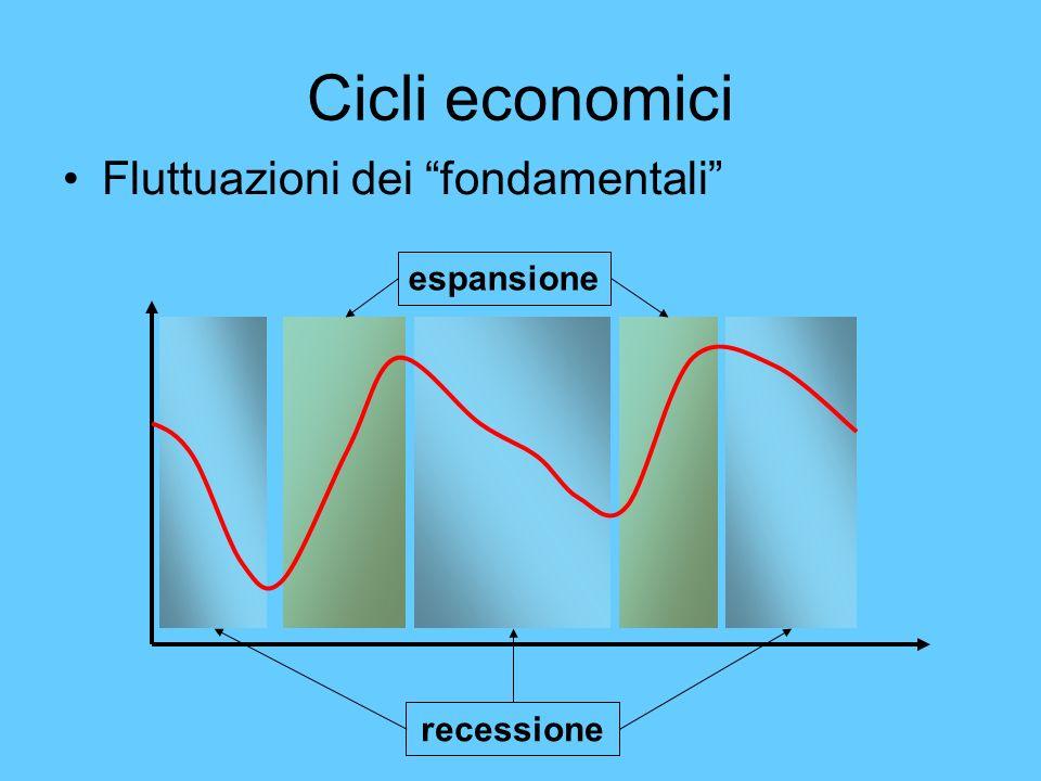 Cicli economici Fluttuazioni dei fondamentali espansione recessione