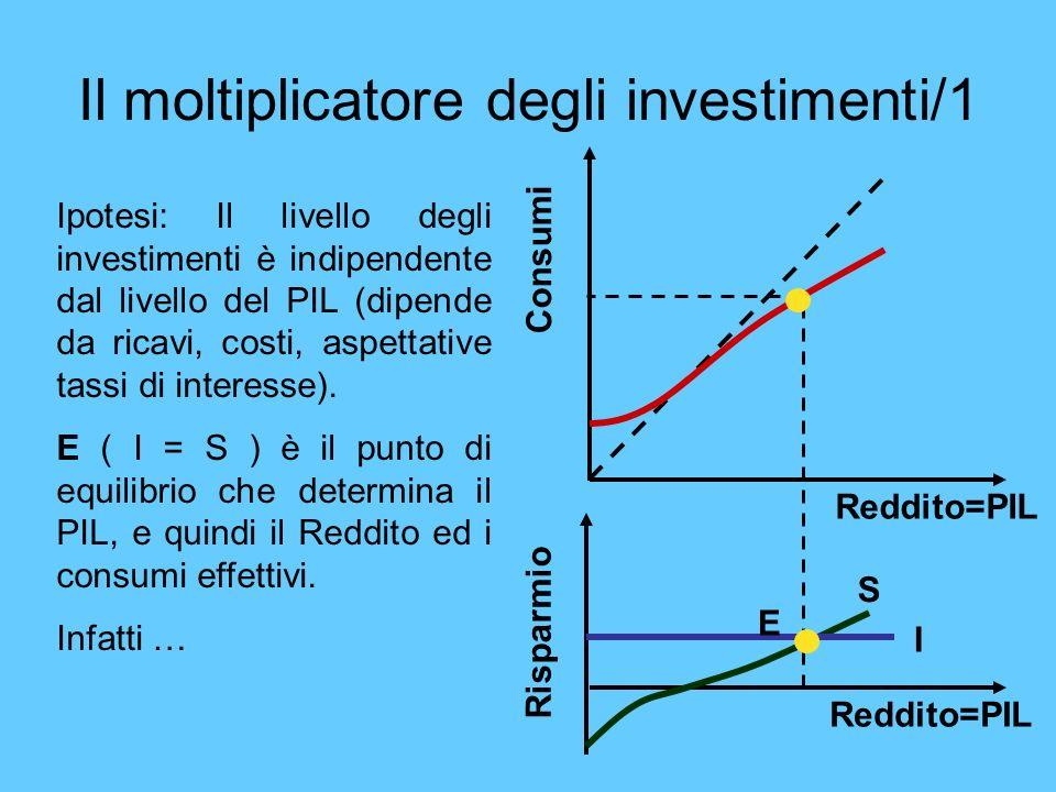 Il moltiplicatore degli investimenti/1