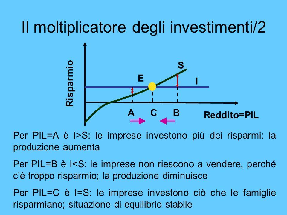 Il moltiplicatore degli investimenti/2