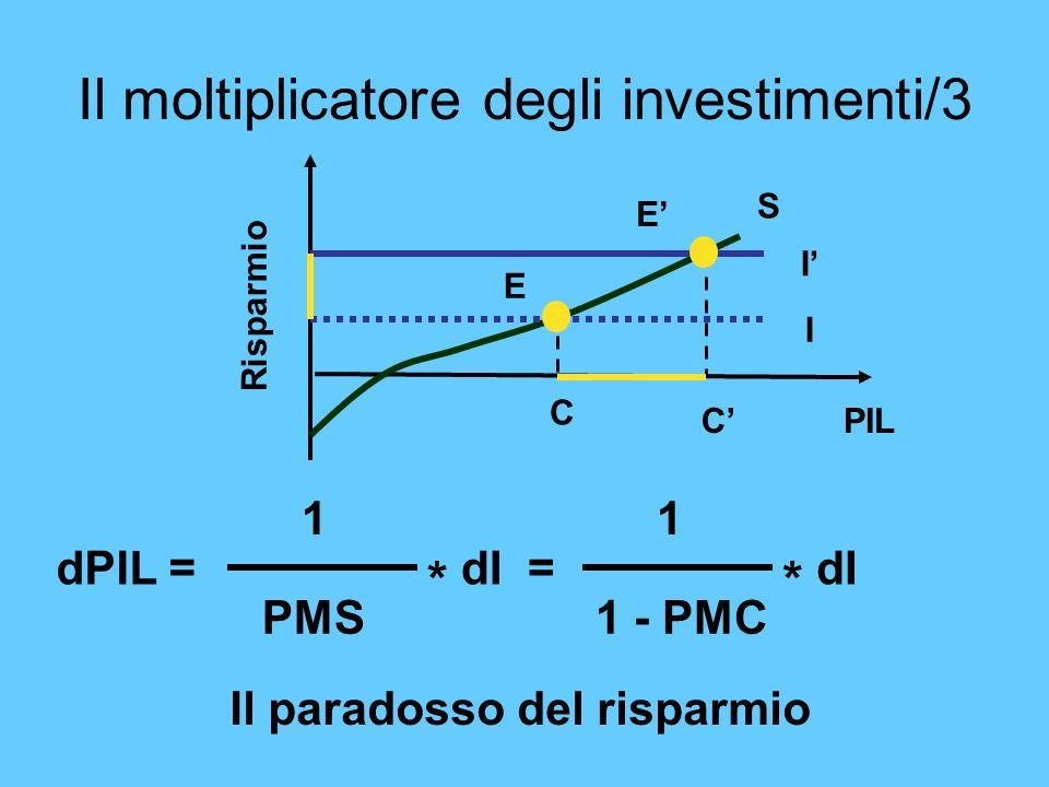 Il moltiplicatore degli investimenti/3
