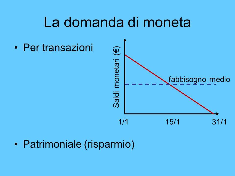 La domanda di moneta Per transazioni Patrimoniale (risparmio)