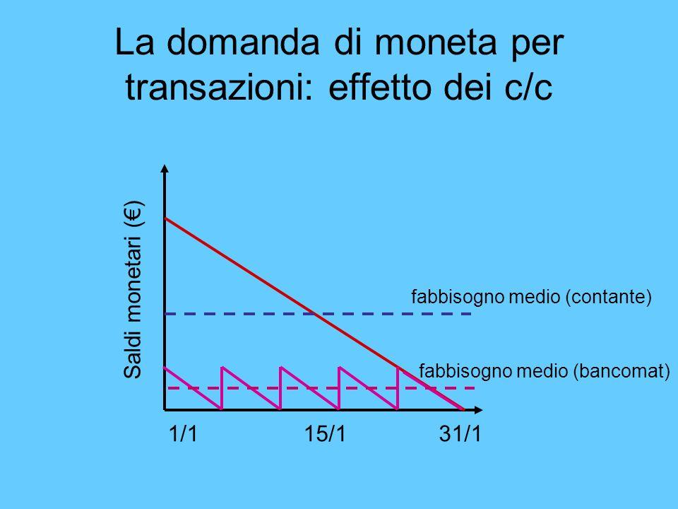 La domanda di moneta per transazioni: effetto dei c/c