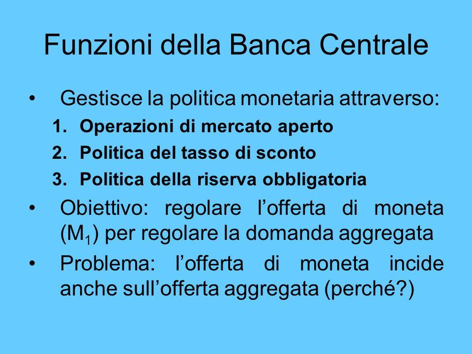 Funzioni della Banca Centrale