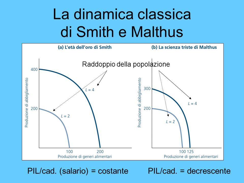 La dinamica classica di Smith e Malthus