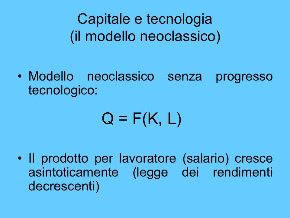 Capitale e tecnologia (il modello neoclassico)