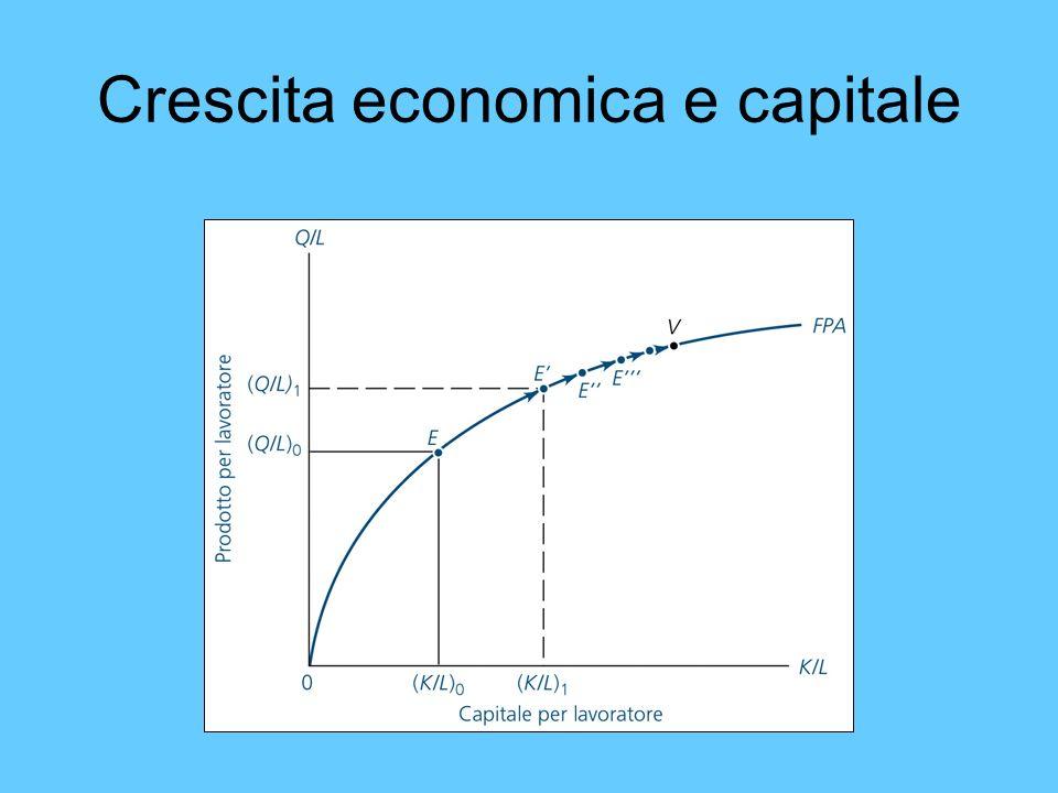 Crescita economica e capitale