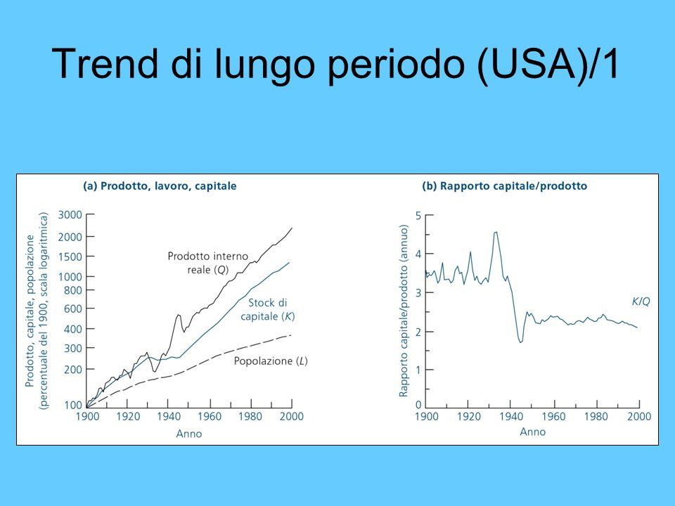 Trend di lungo periodo (USA)/1