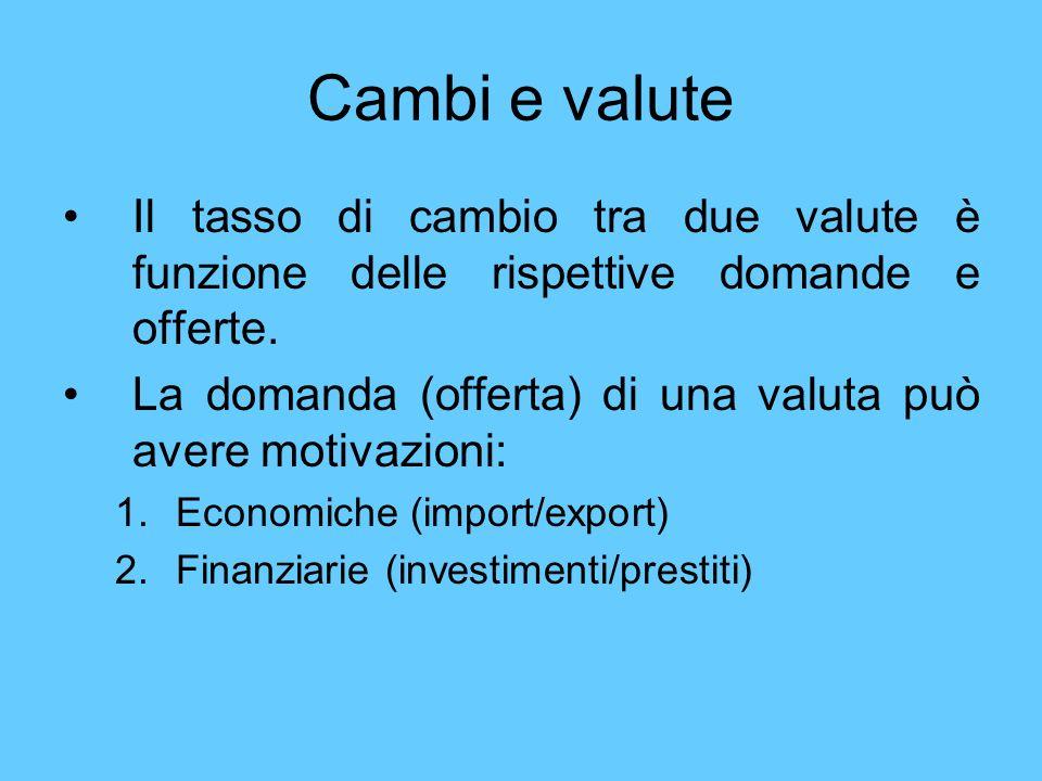 Cambi e valute Il tasso di cambio tra due valute è funzione delle rispettive domande e offerte.