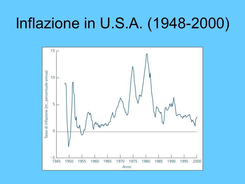 Inflazione in U.S.A. (1948-2000)