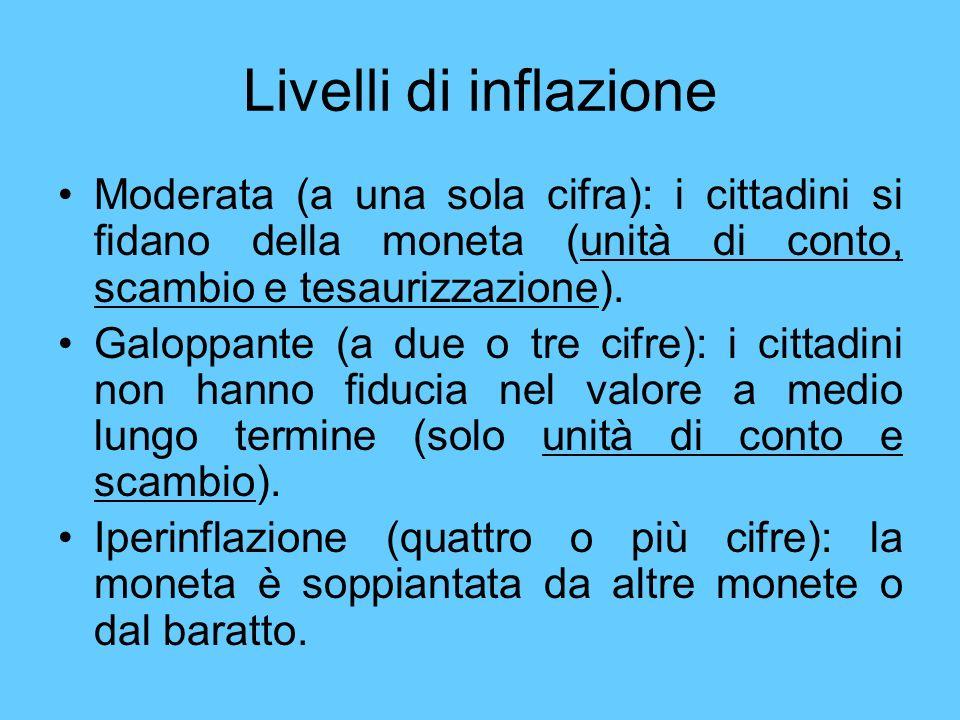 Livelli di inflazione Moderata (a una sola cifra): i cittadini si fidano della moneta (unità di conto, scambio e tesaurizzazione).