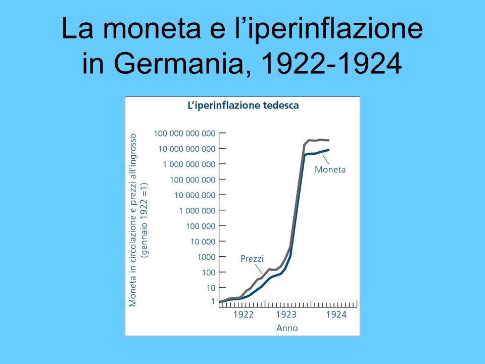 La moneta e l'iperinflazione in Germania, 1922-1924