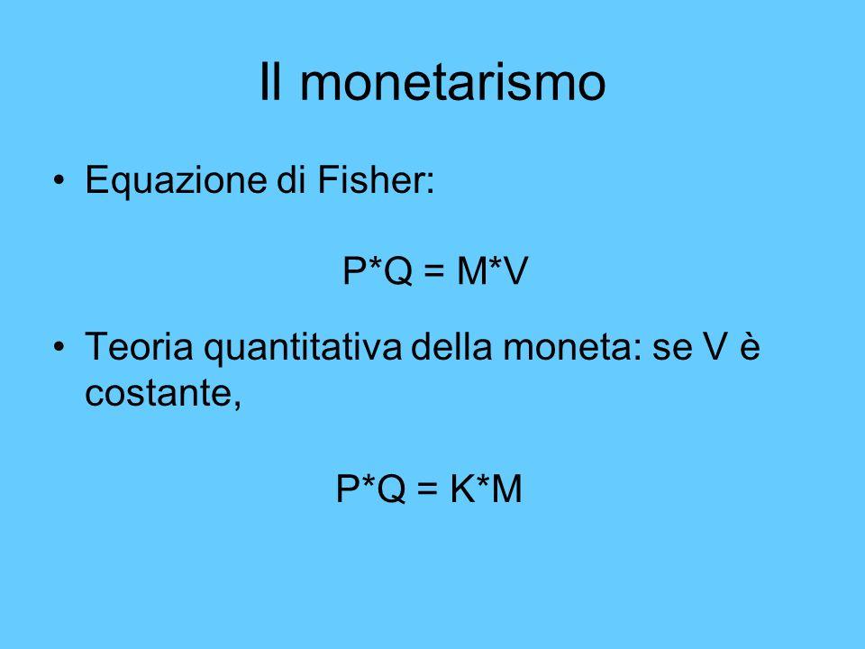 Il monetarismo Equazione di Fisher: