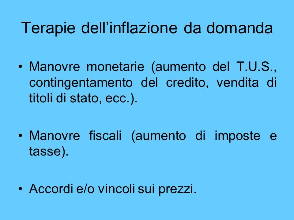 Terapie dell'inflazione da domanda