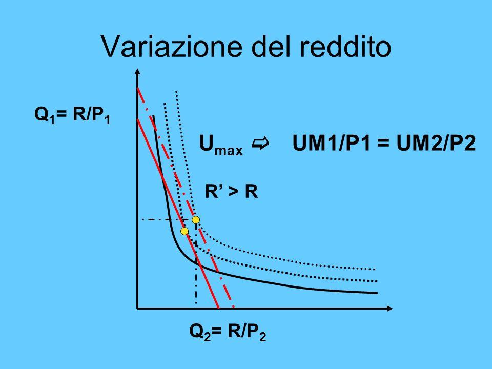 Variazione del reddito