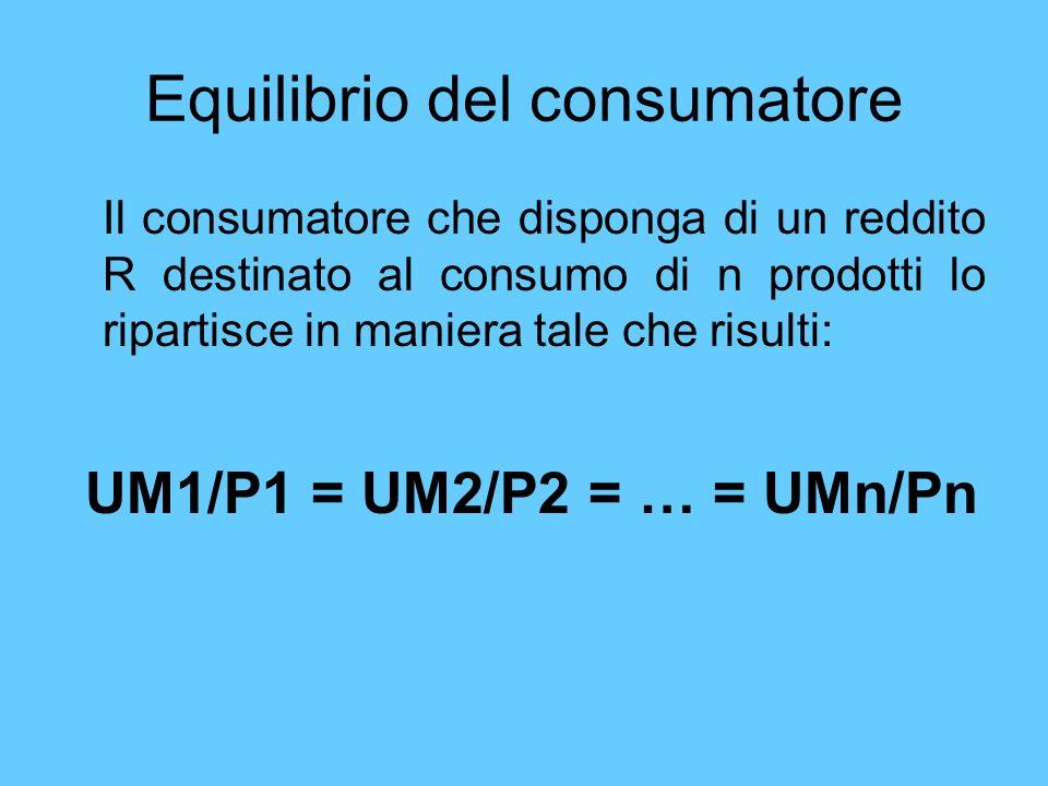 Equilibrio del consumatore